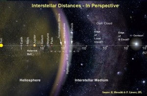 Extraterrestres à Proxima Centauri dans Les extraterrestres proxima-centauri-300x197