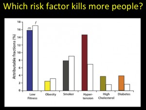 risk-factor-more-people1